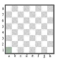Leeres Schachbrett