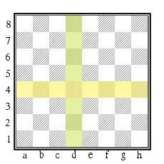 Linien und Reihen